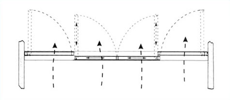 NG BOS Breakout doors diagram